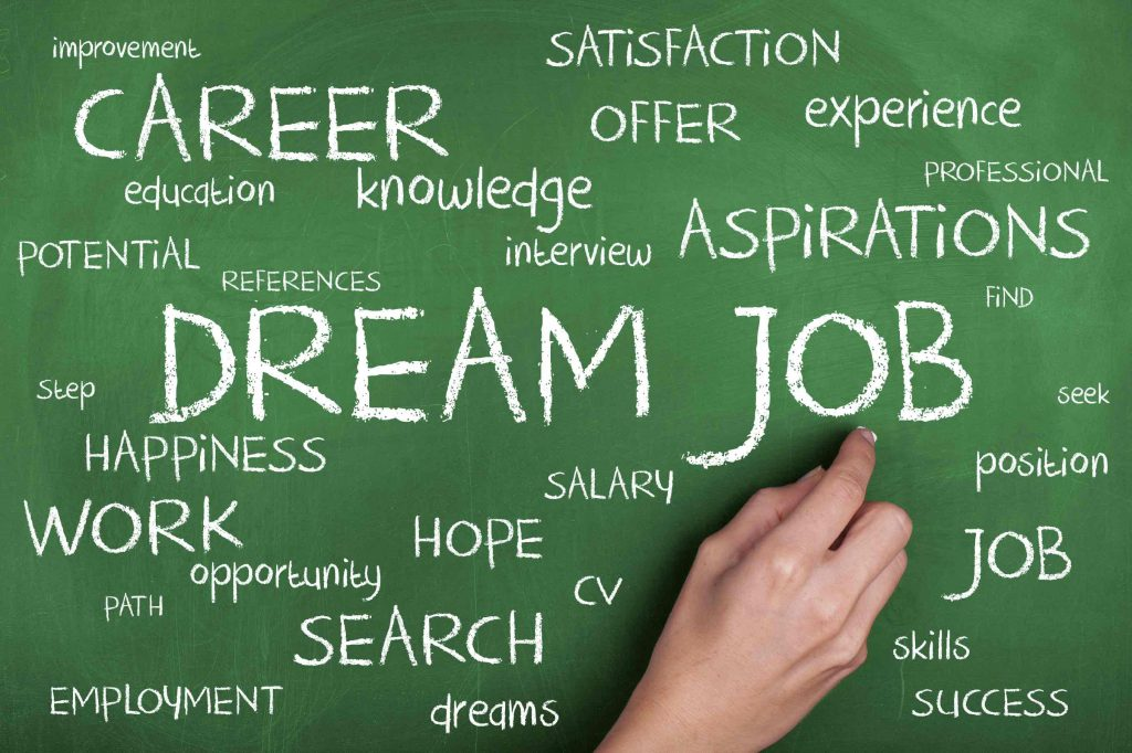 Career and Job Spells - Psychic Raheem Spiritual Healer Psychic